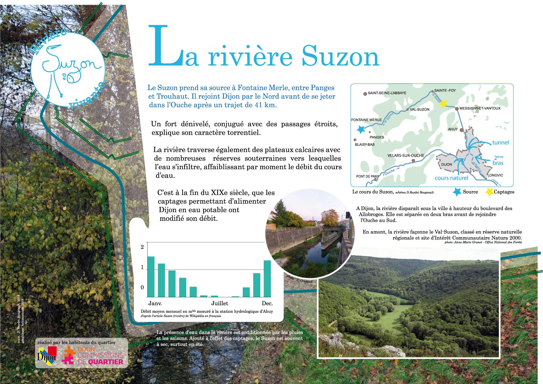 rivière-suzon-DB